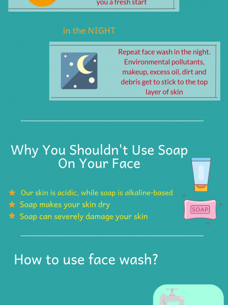 Face Wash - what is face wash? How does face wash work on face? Infographic