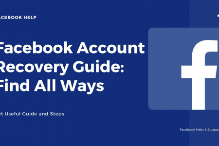 Facebook Account Recovery Infographic