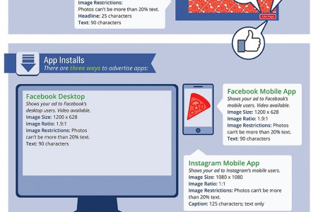 Facebook Ad Specifications Infographic