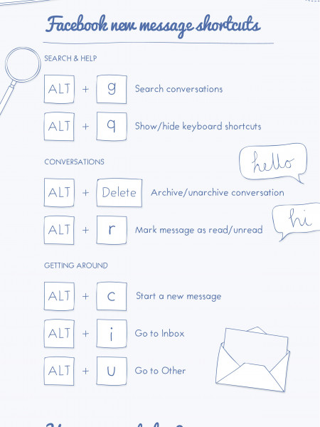 Facebook Cheat Sheet - Shortcuts Infographic