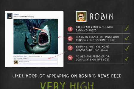 Facebook EdgeRank 102 - Understanding How News Feed Stories Are Filtered Infographic