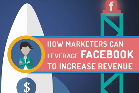 Facebook for Marketing Infographic
