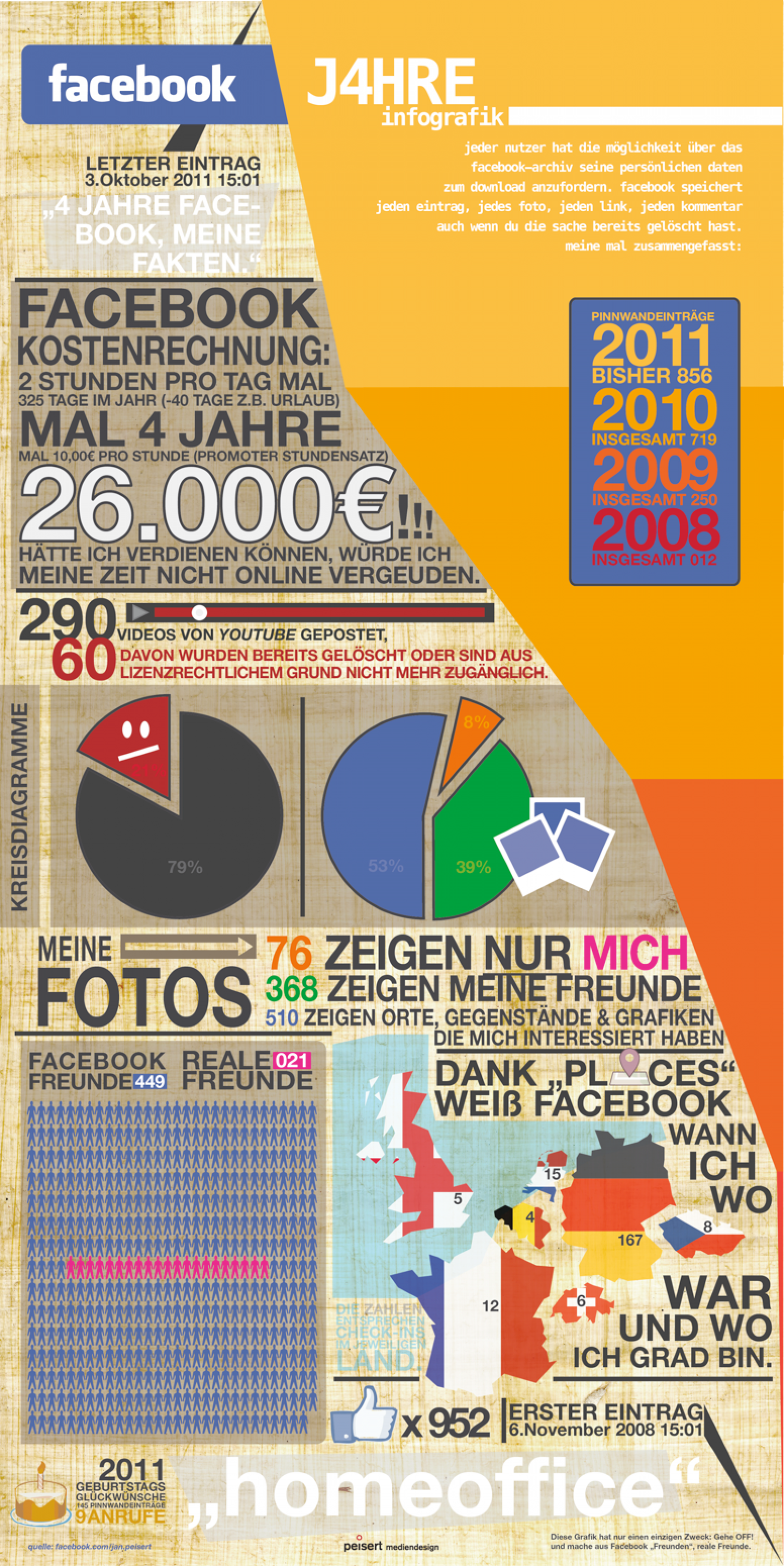 Facebook: J4HRE Infographic