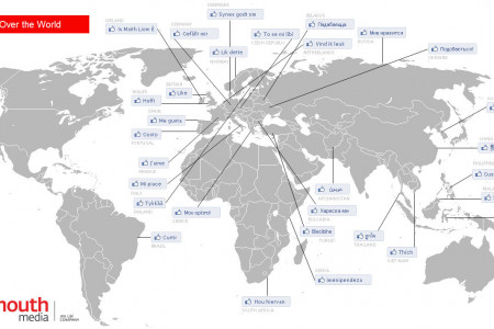 Facebook 'Like' Translated Around the World Infographic