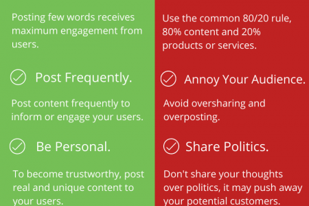 Facebook Marketing Do's & Don'ts Infographic