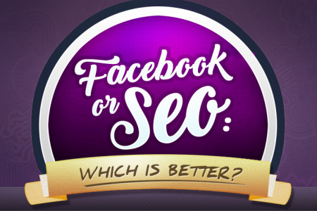 Facebook or SEO: Which is Better? [INFOGRAPHIC] Infographic