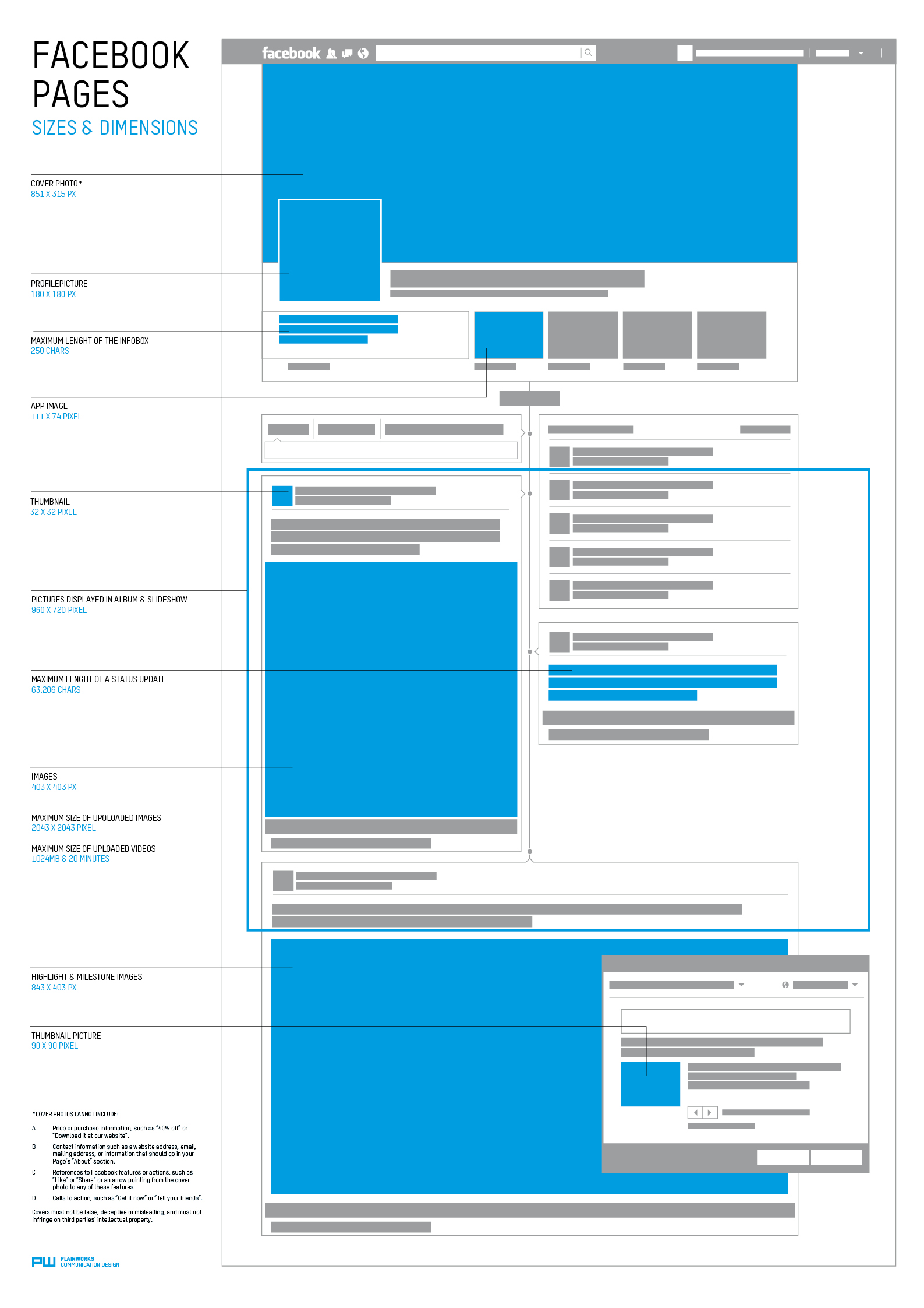 Facebook Pages - Sizes and Dimensions | Visual ly