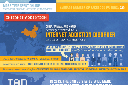 Facebook Psychology: Is Addiction Affecting Our Minds? Infographic