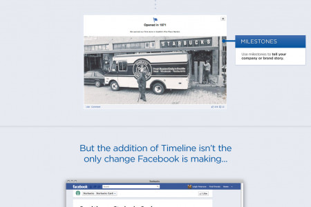 Facebook Timeline Overview Infographic Infographic