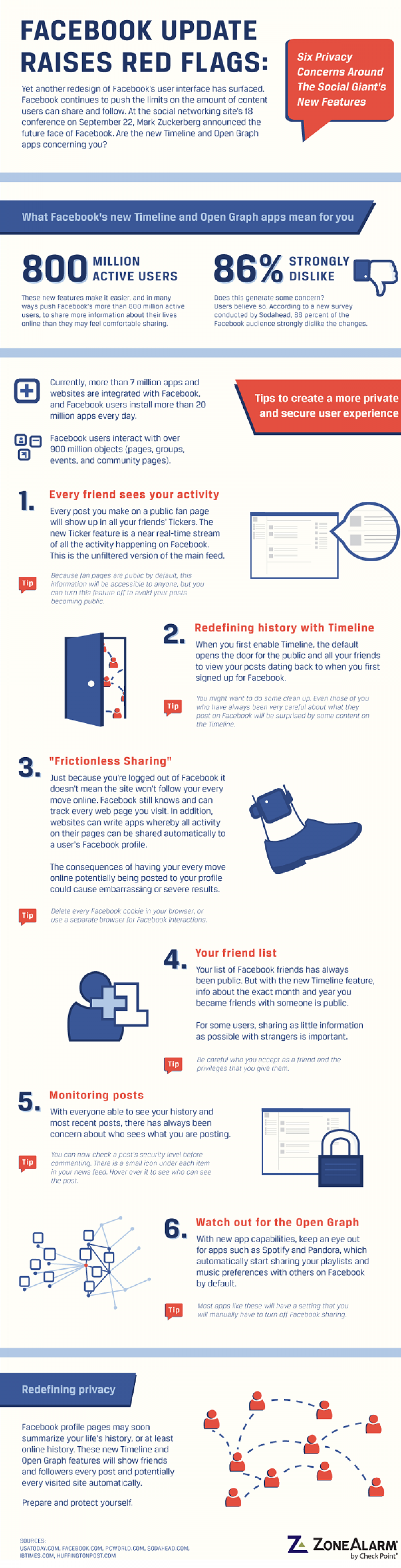 Facebook Update Raises Red Flags  Infographic