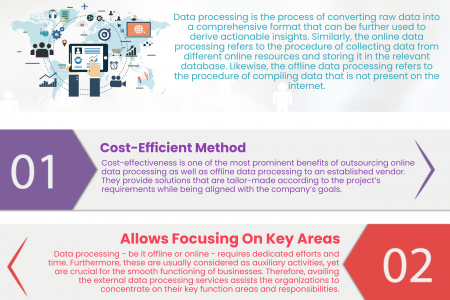 Facilitating Seamless Business Operations through Data Processing Services Infographic