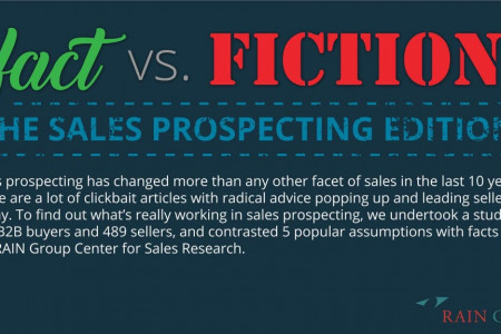 Fact vs. Fiction: The Sales Prospecting Edition Infographic