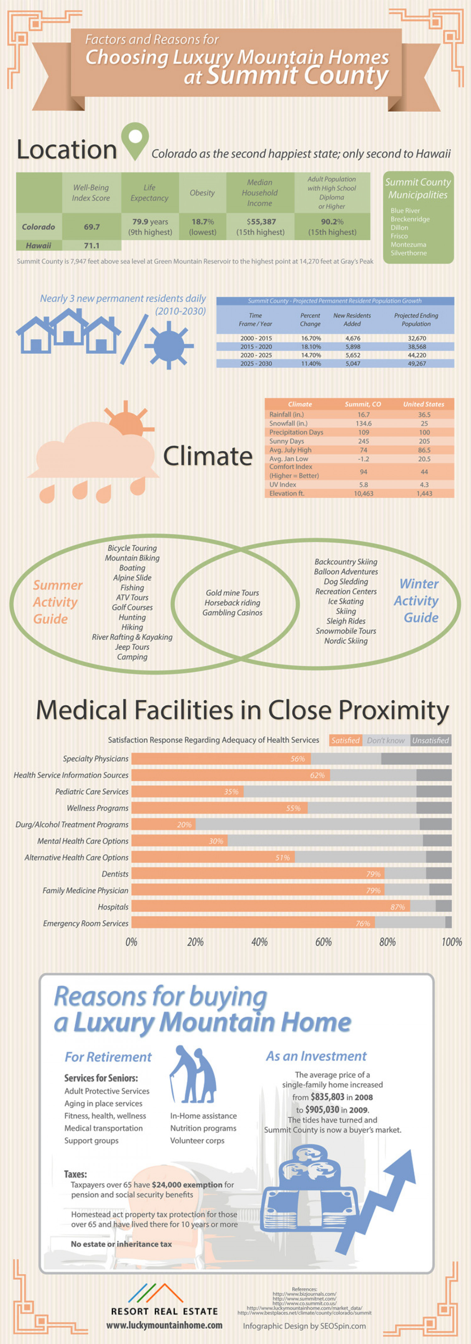 Factors and Reasons for Choosing Luxury Mountain Homes at Summit County Infographic