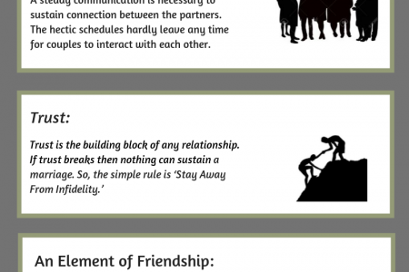 Factors for A Successful Marriage Infographic