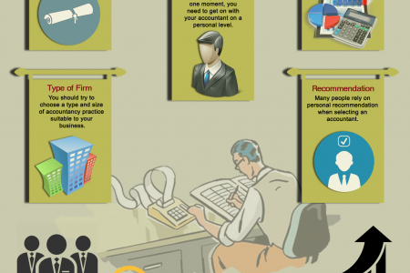 Factors For Choosing The Best Accountant Infographic