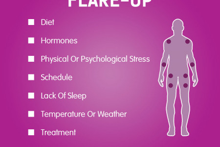 Factors May Trigger A Fibromyalgia Flare-up Infographic