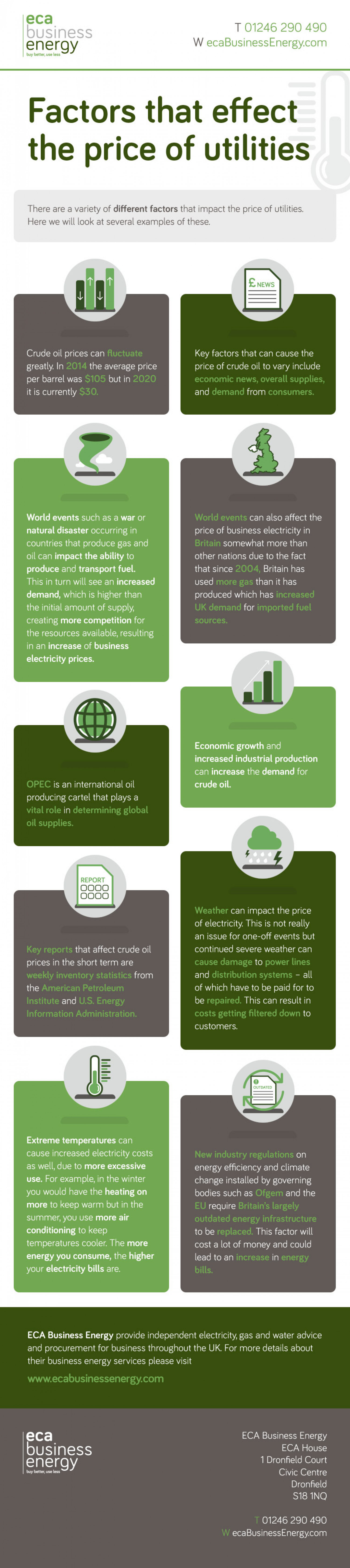 Factors That Effect the Price of Utilities Infographic
