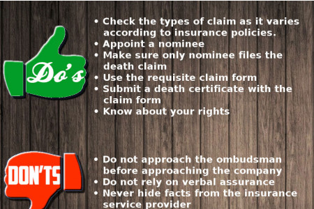 Factors To Note Before Claiming Insurance Policy  Infographic