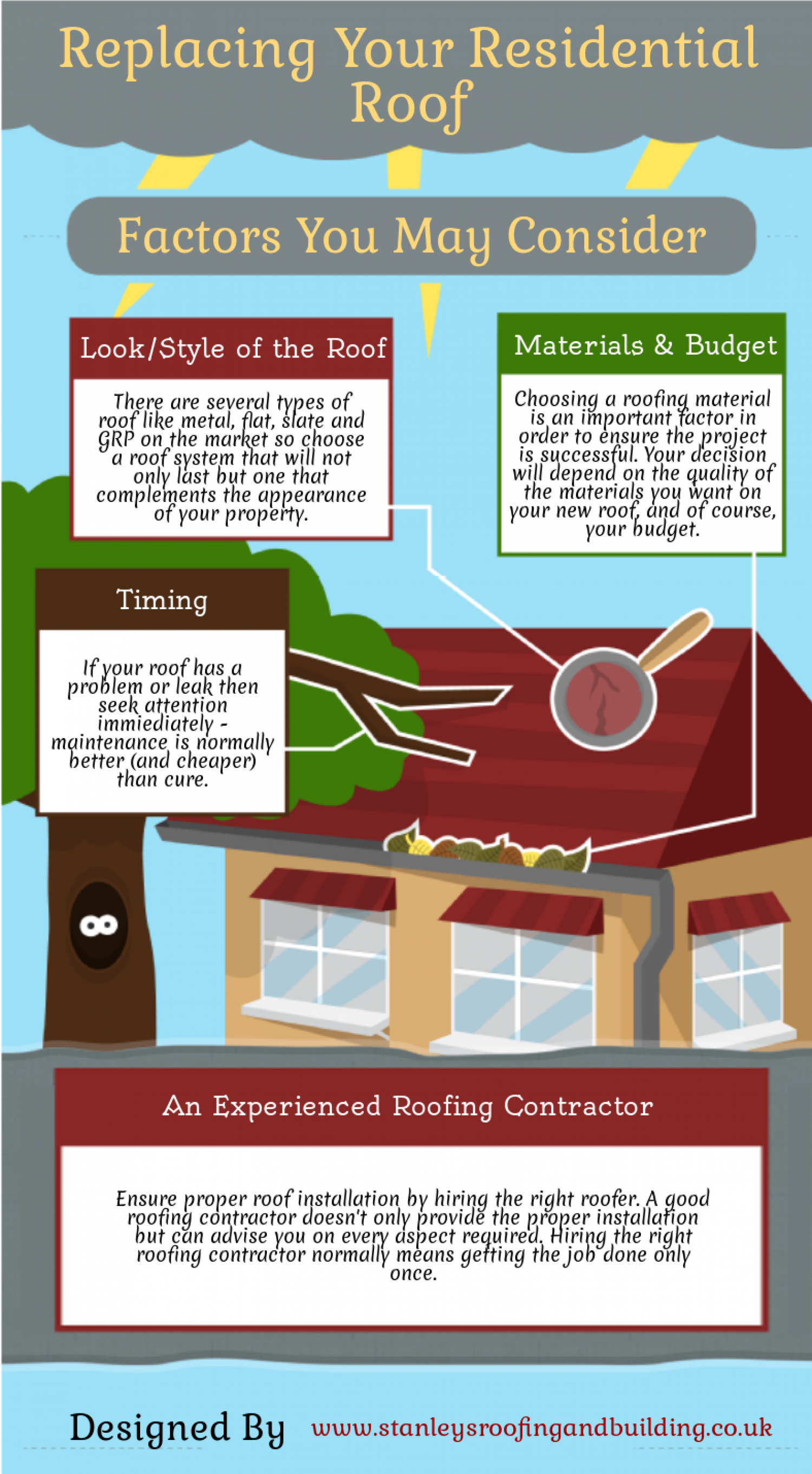 Factors You May Consider When Replacing Your Residential Roof Infographic