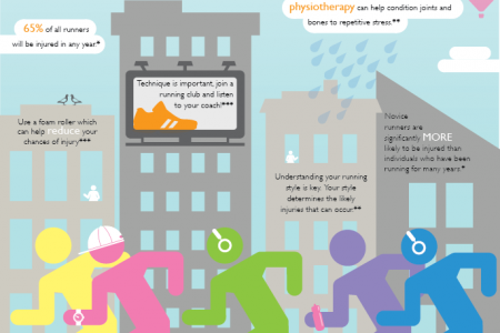 Facts & Tips for Safe Running Infographic