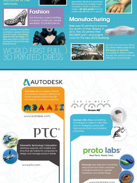 Facts About 3D Printing Infographic