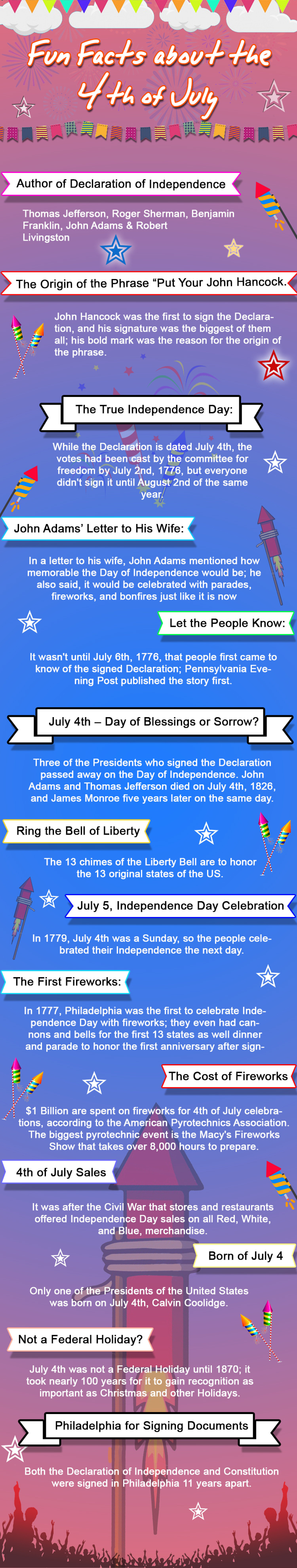 facts about 4th of July Infographic