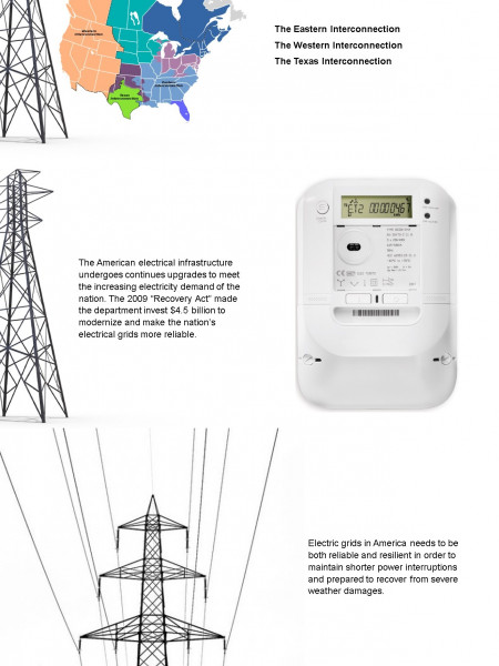 Facts About America's Power Grid Infographic