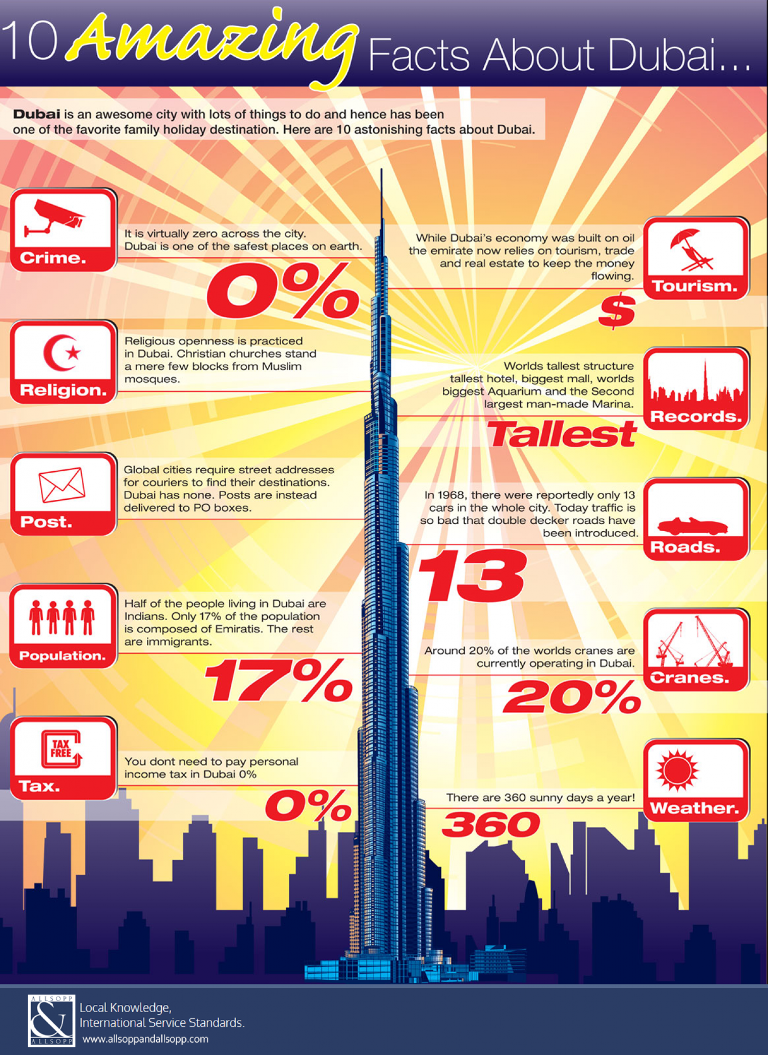 Facts About Dubai Infographic