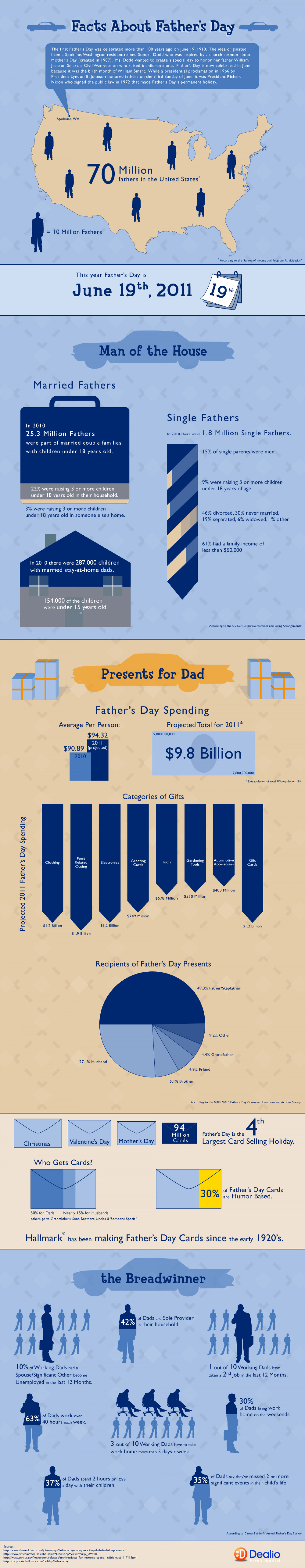 Facts About Father's Day Infographic