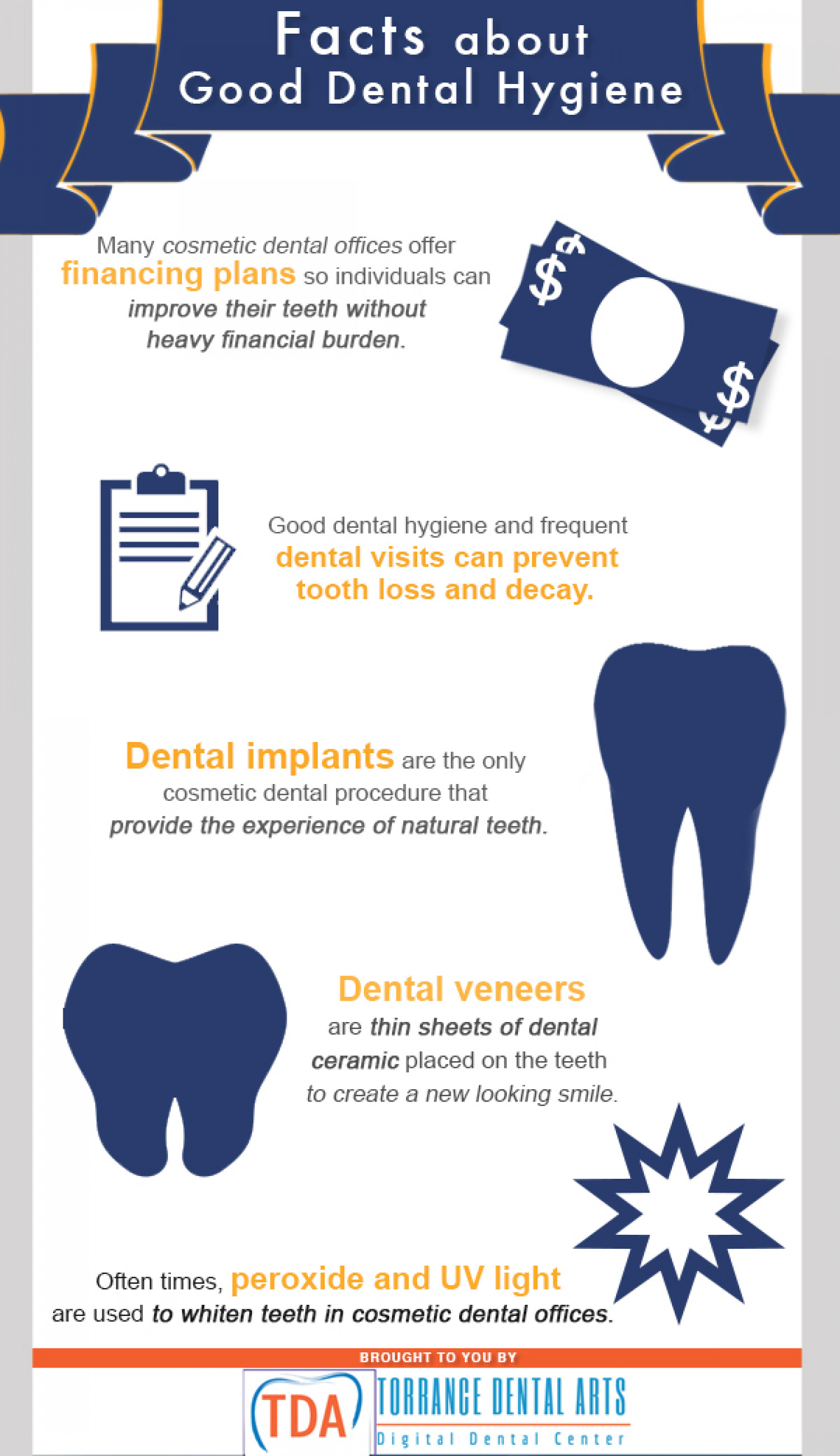 Facts About Good Dental Hygiene Infographic