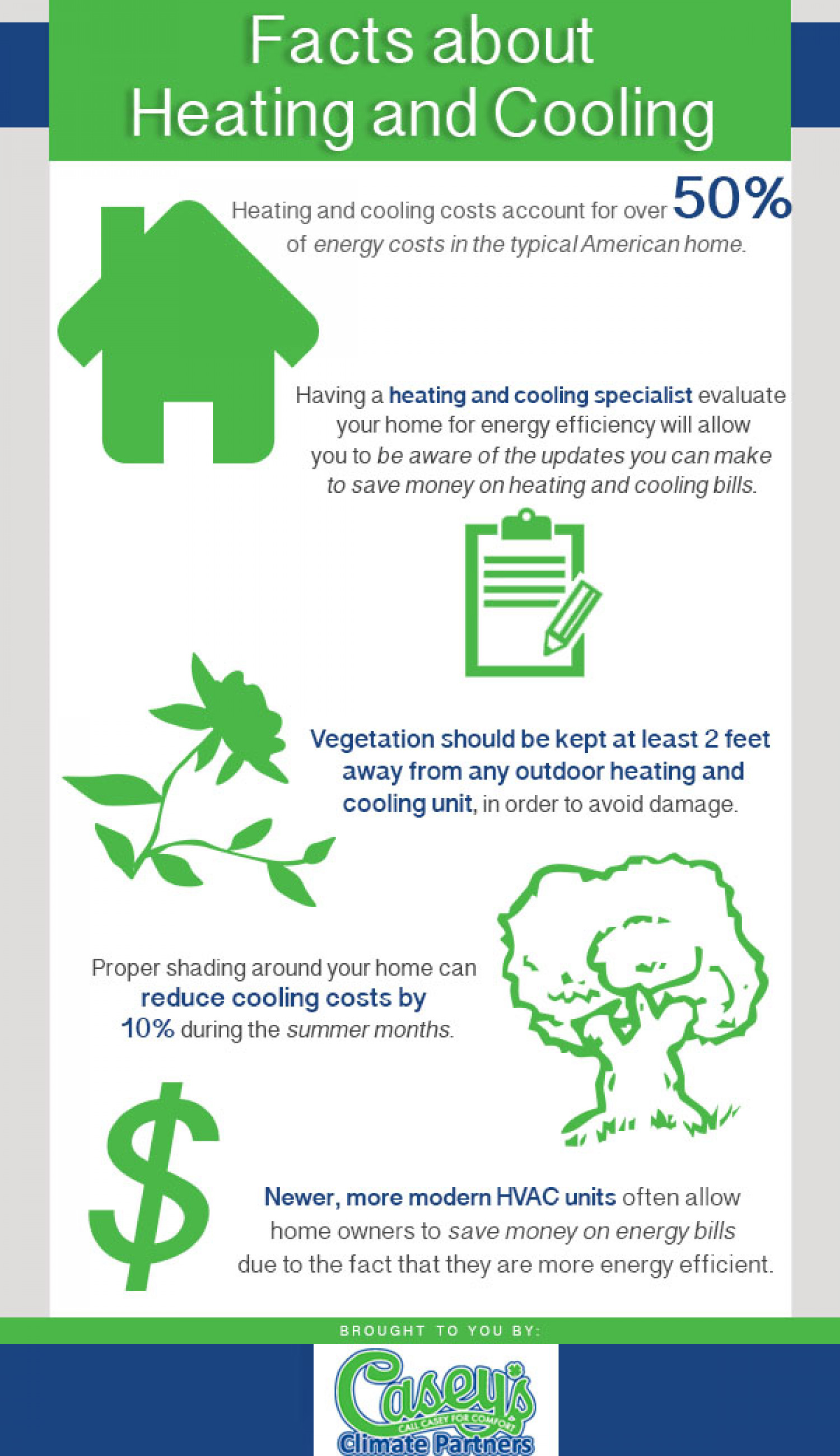 facts about heating and cooling   visual.ly