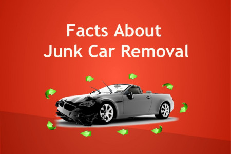 Facts About Junk Car Removal Infographic