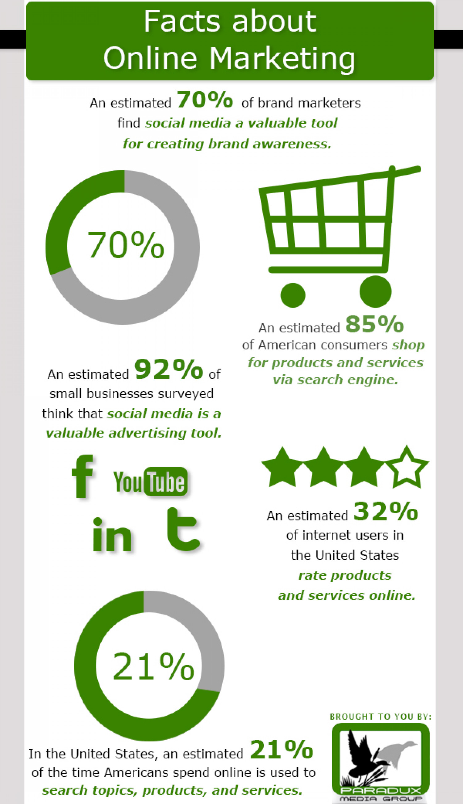Facts About Online Marketing Infographic