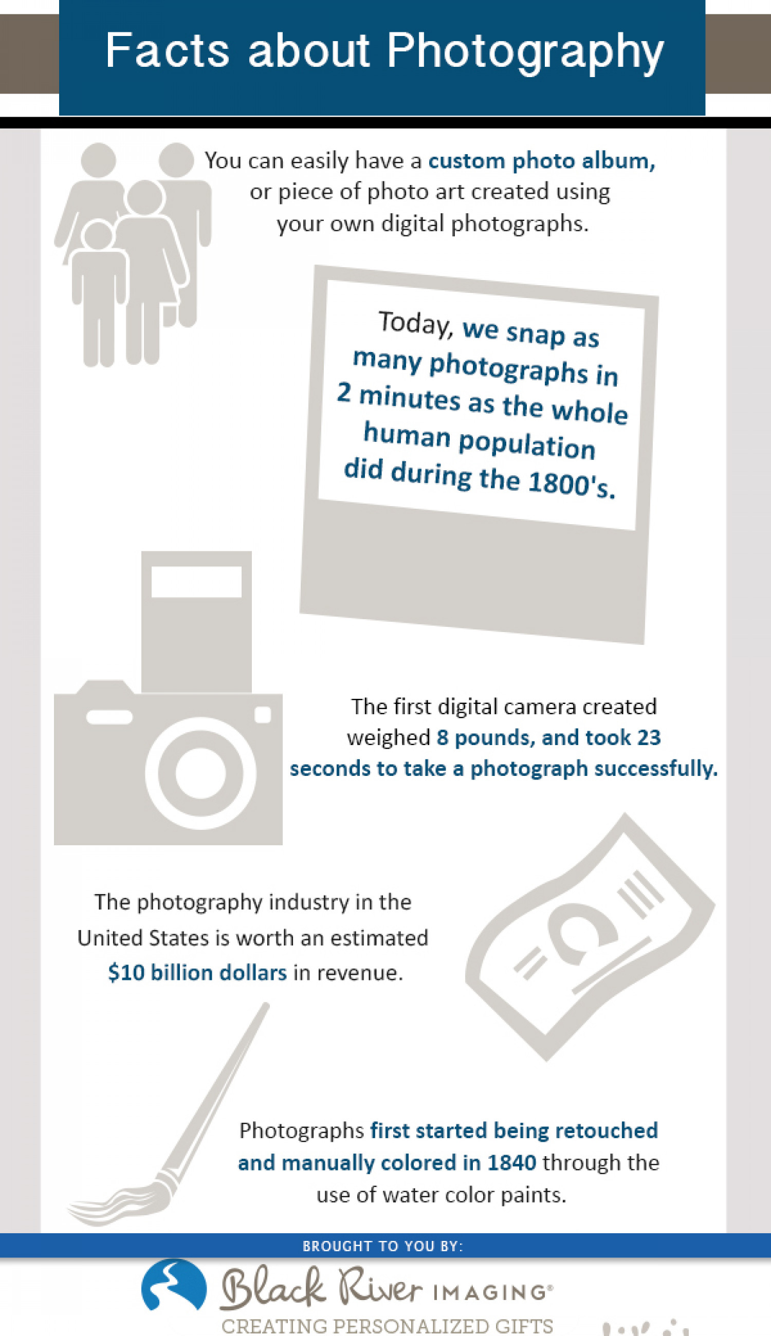 Facts About Photography Infographic