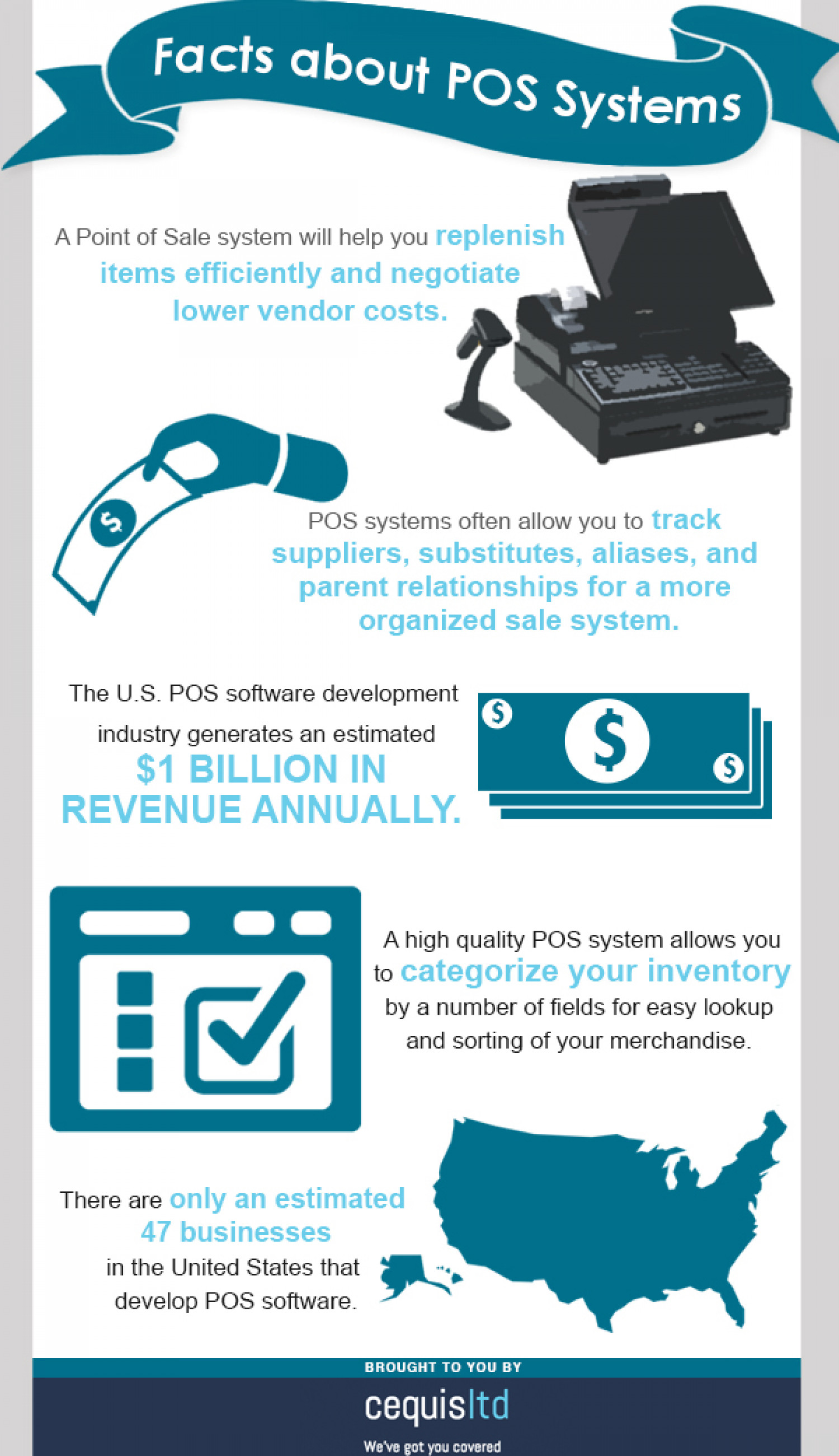 Facts about POS Systems Infographic