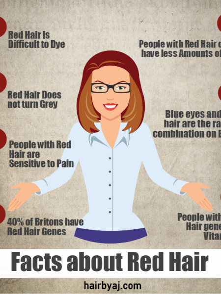 Facts About Red Hair Infographic
