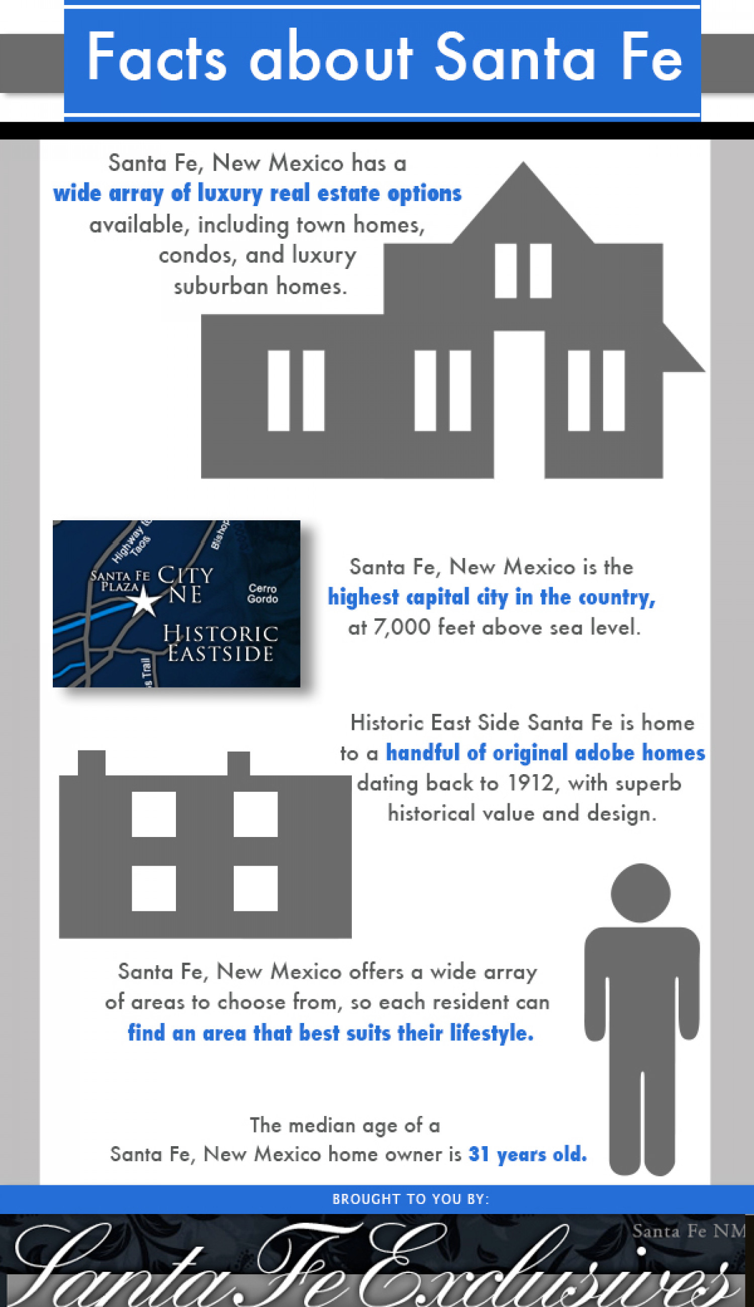 Facts About Santa Fe Infographic