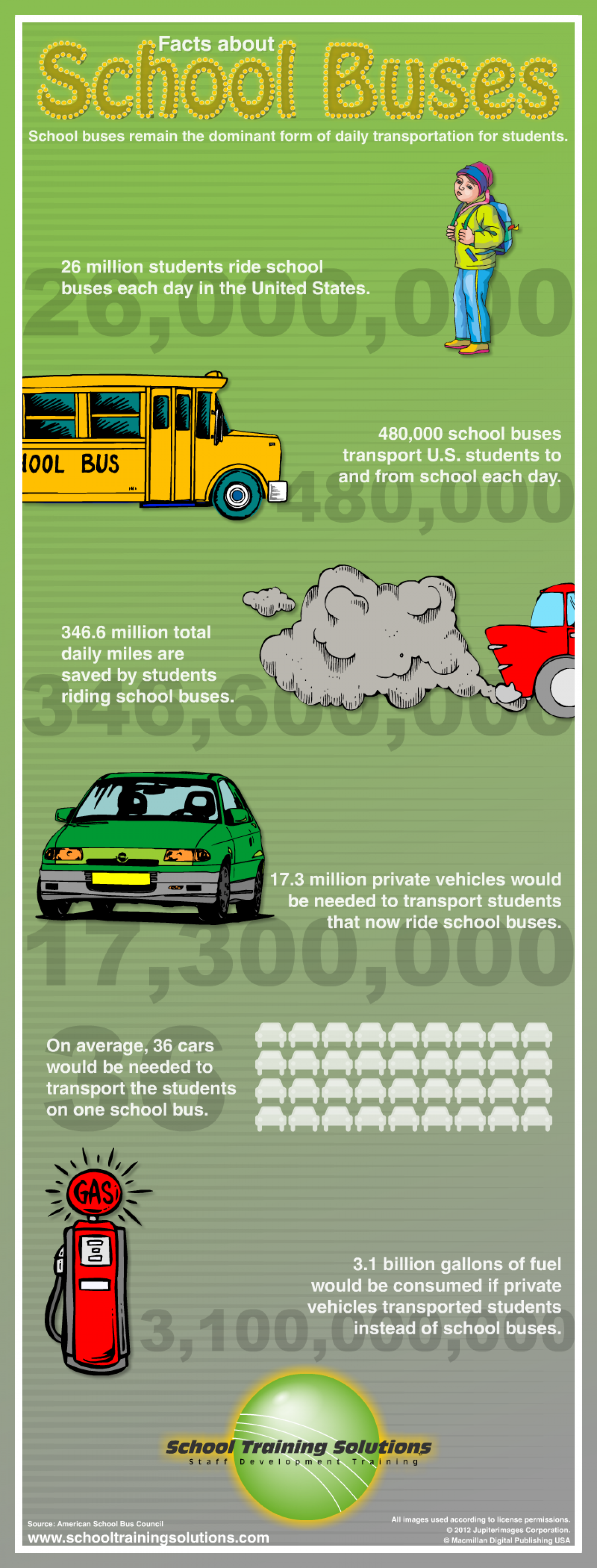 Facts About School Buses Infographic