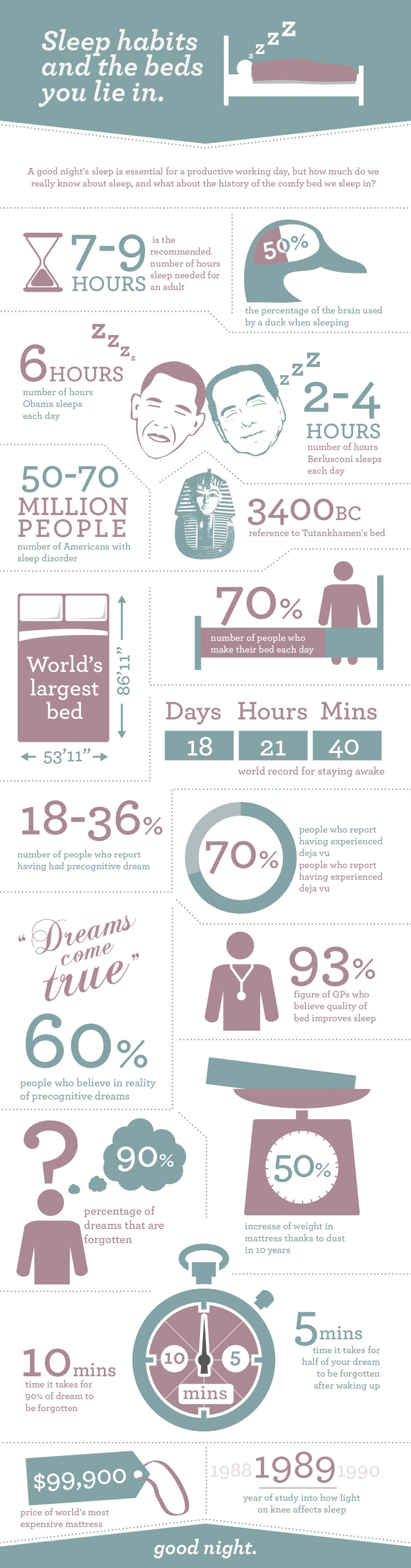Facts About Sleep! Infographic