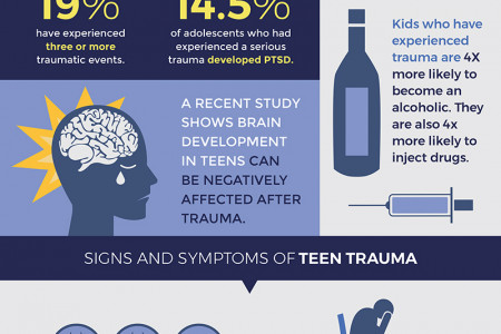 Facts About Teen Trauma Infographic