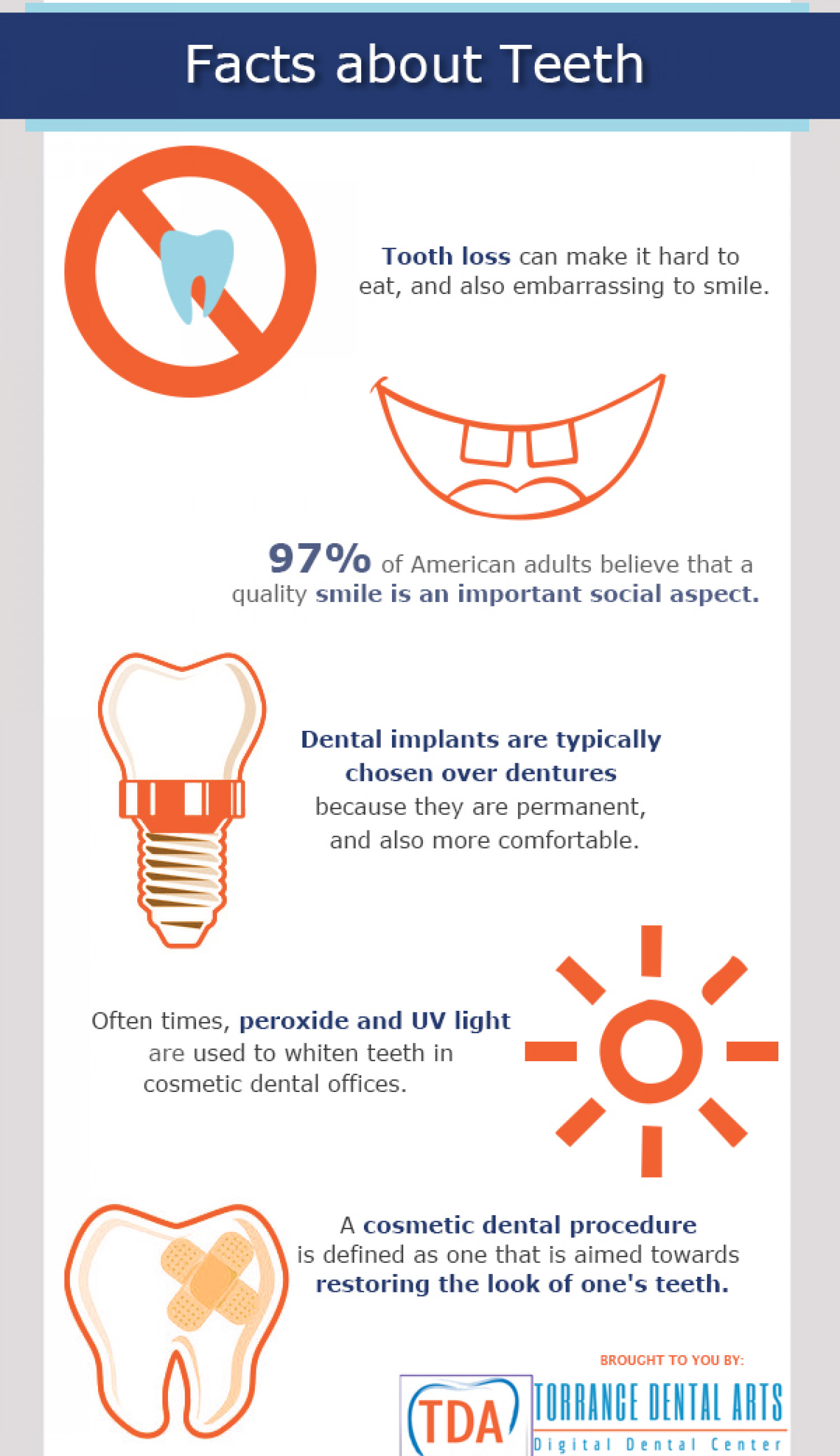 facts about teeth infographic