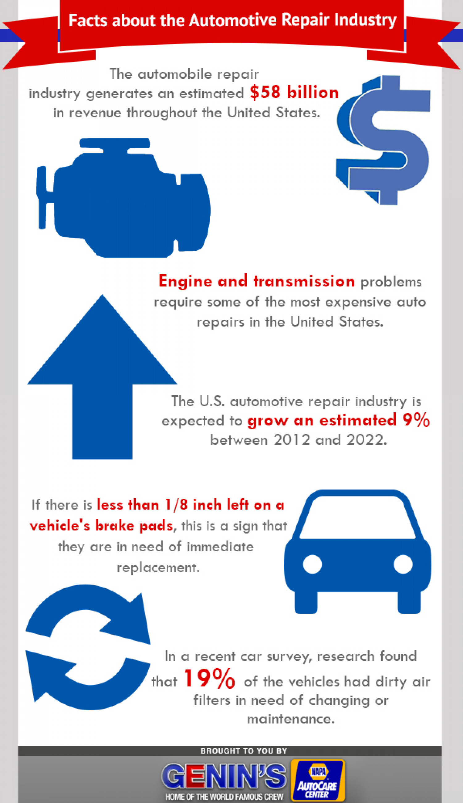 facts-about-the-automotive-repair-indust
