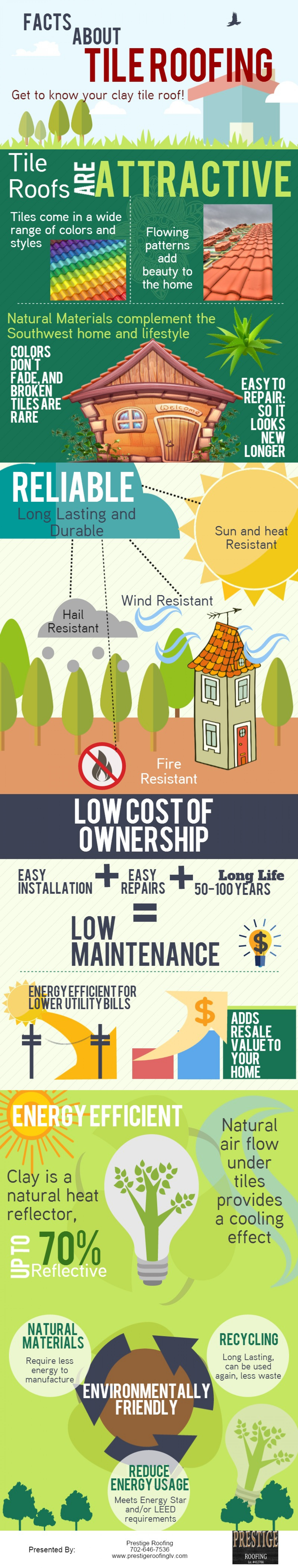 Facts About Tile Roofing  Infographic