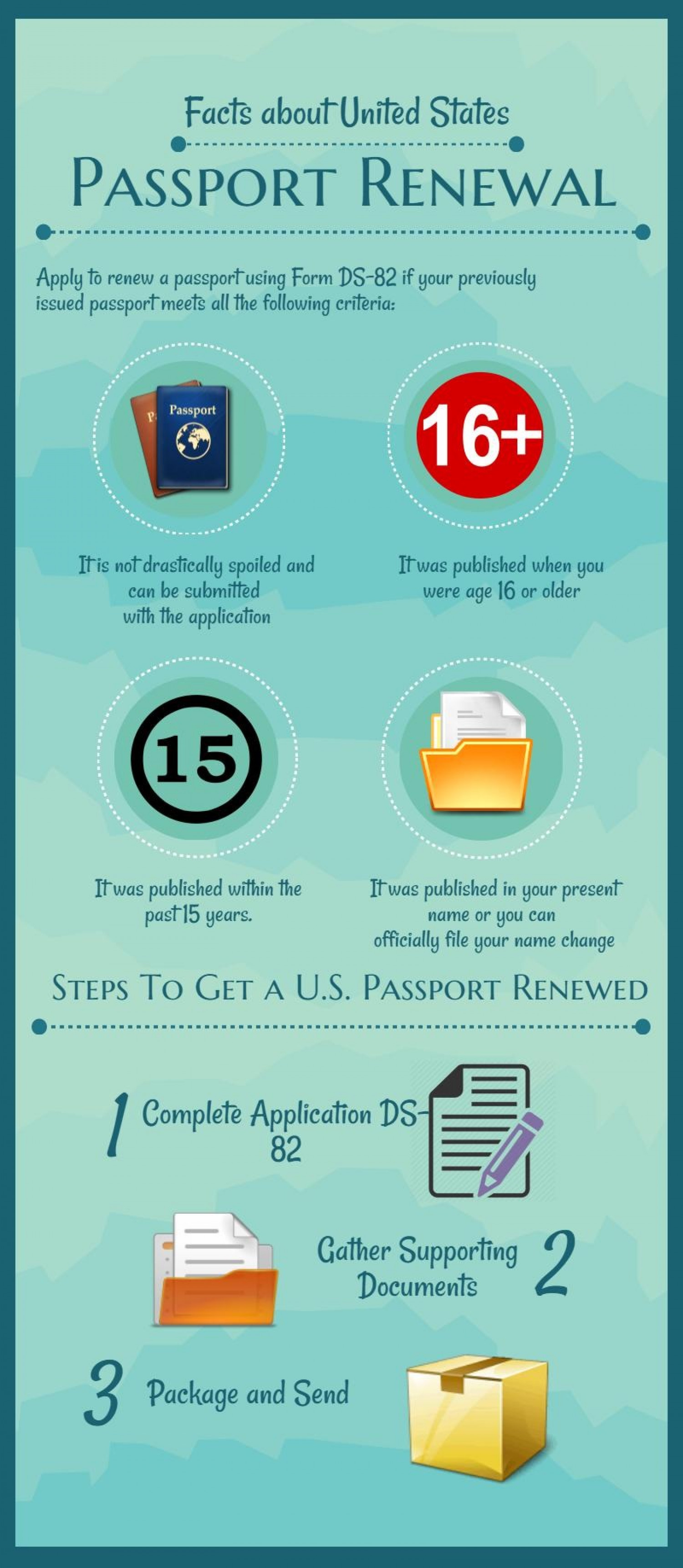Facts about us passport renewal visual facts about us passport renewal infographic falaconquin