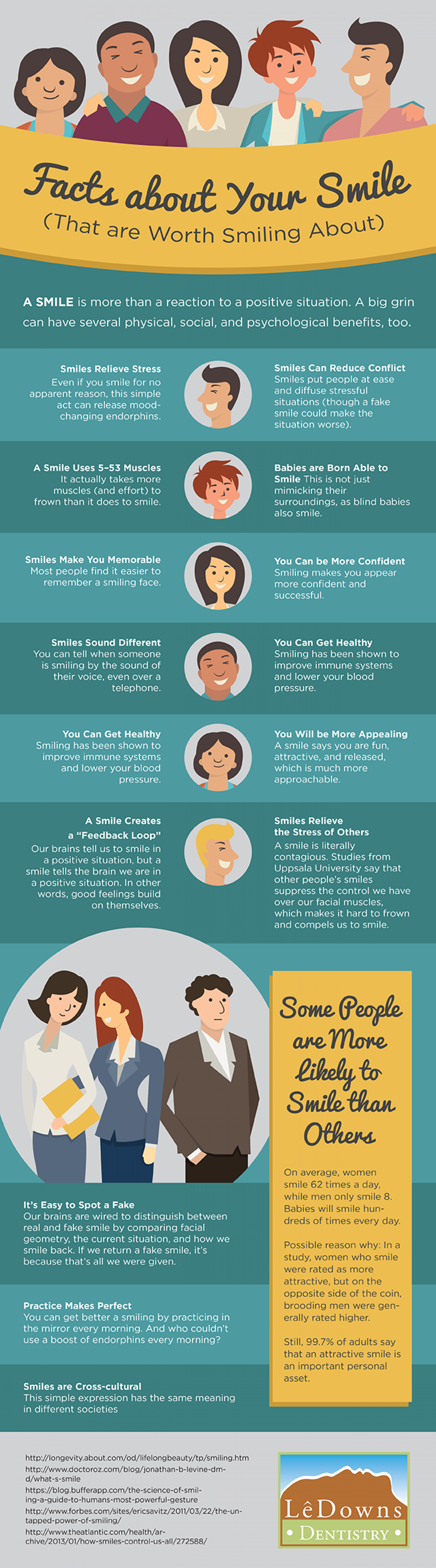 Facts About Your Smile Infographic