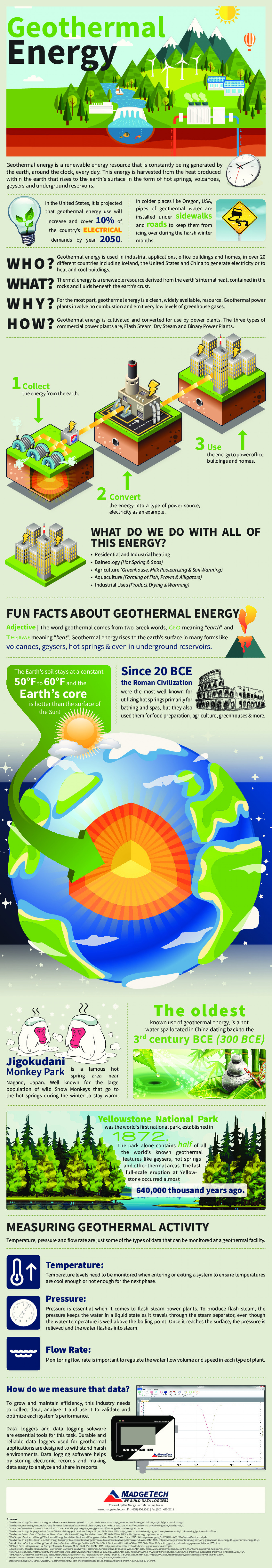Facts and Information about Geothermal Energy | Visual.ly