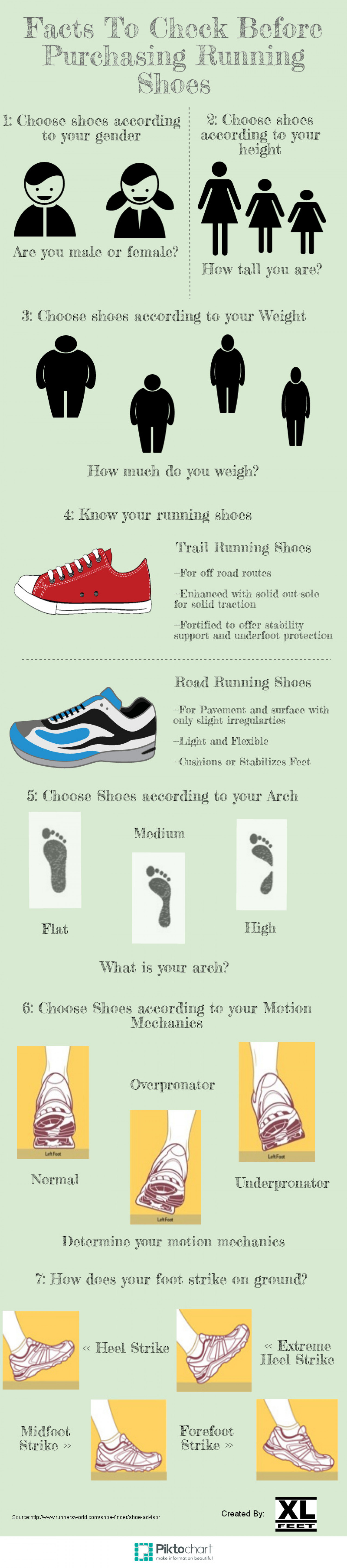 Facts to Know Before Buying Running Shoes! Infographic