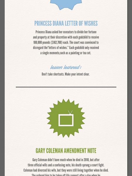 Celebrity Will Fails Infographic