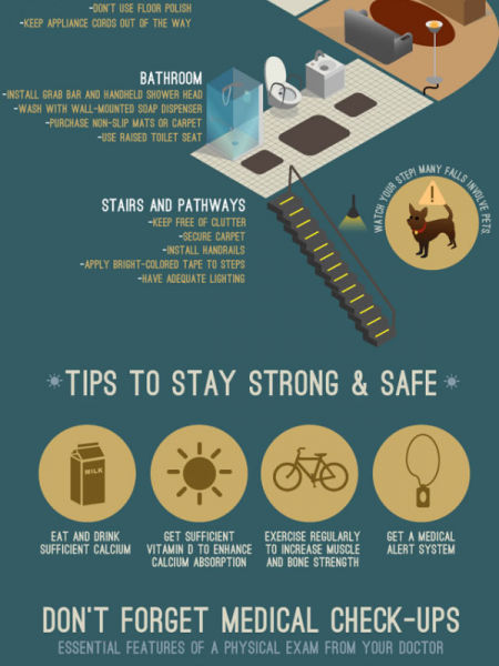 Fall Prevention for Seniors: Tips to Prevent Falls at Home Infographic