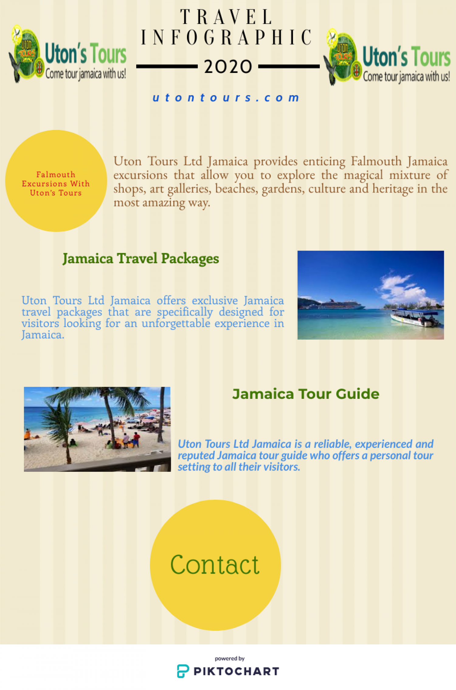 Falmouth Jamaica Excursions Infographic